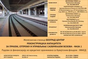 Početak izvođenja radova u železničkoj stanici Beograd centar